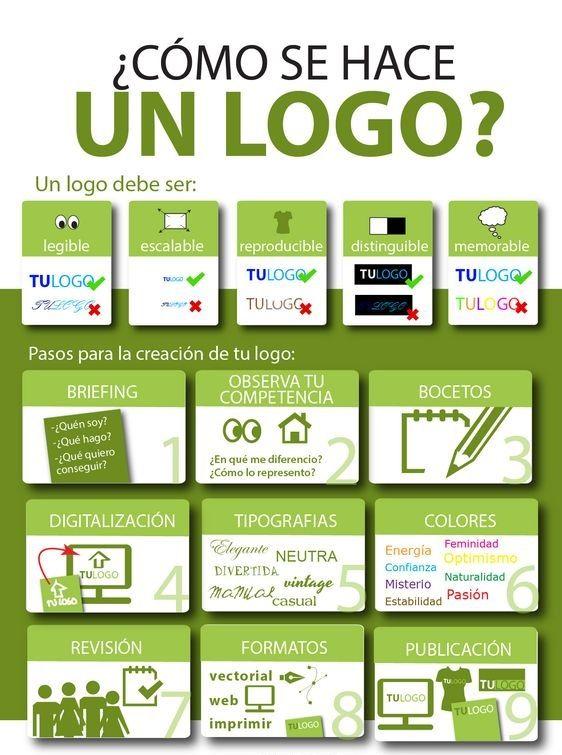 como se hace un logo diseños creativos 1